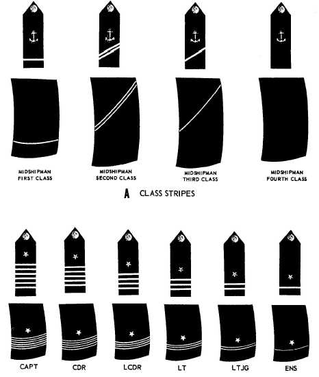 Midshipmen's and Officer Candidate's Uniform Markings Up