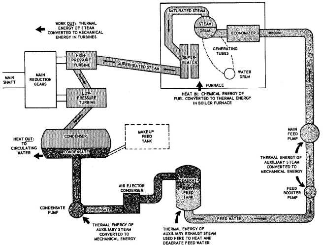 thermal zone heat wiring diagram thermal wiring diagram free