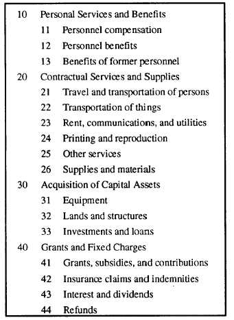 how to read military orders accounting classification