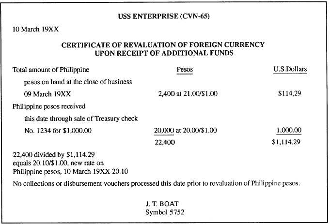 Disposition Of Foreign Currency