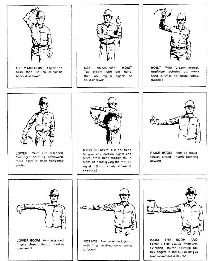Hand Signals Used In Crane Operations Sheet 1