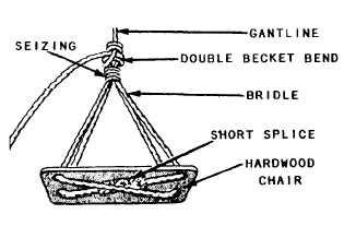 The Seaman Aloft