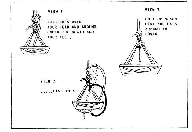 rigging for self