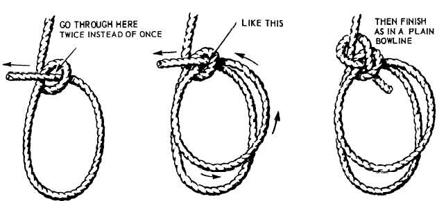 how to tie a double bowline knot diagram