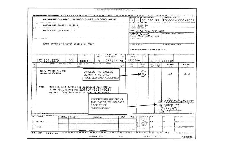 Erroneous Invoice From a Navy Source