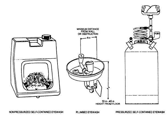 Asbestos Control Program