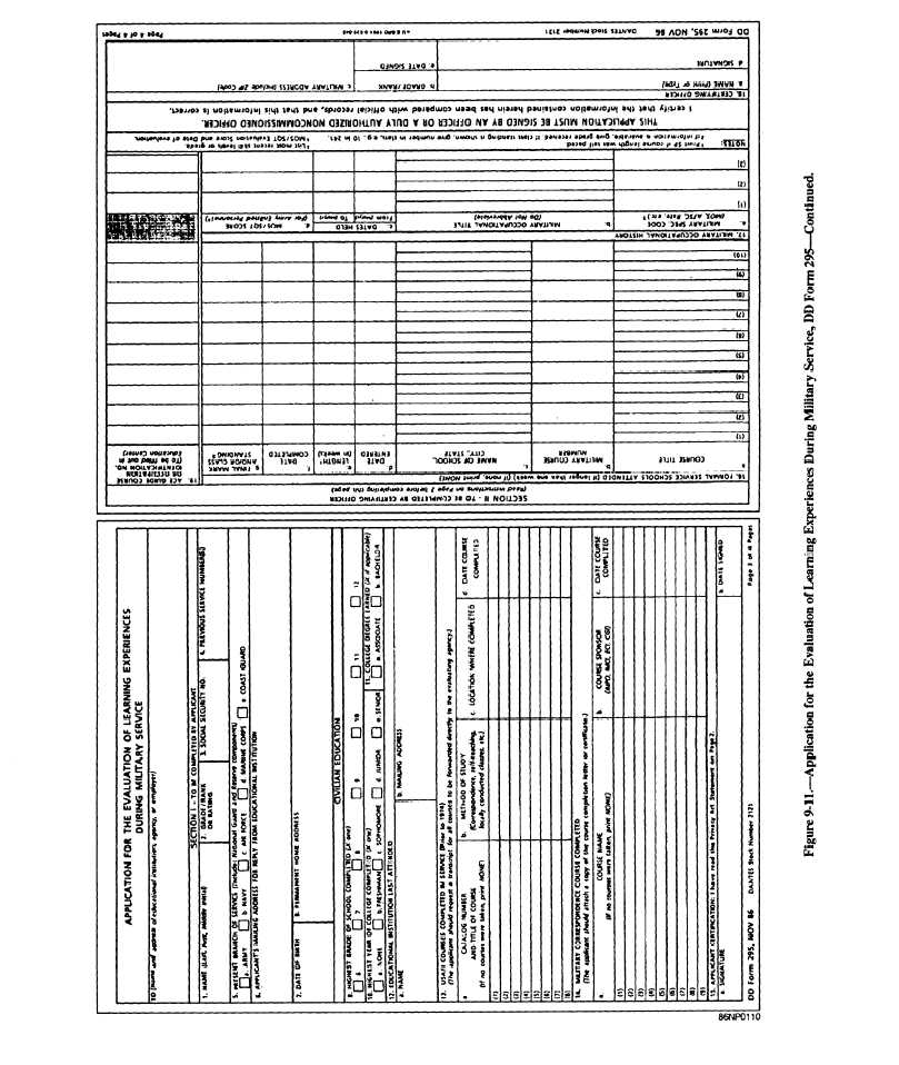 Figure 9-11.—Application For The Evaluation Of Learning