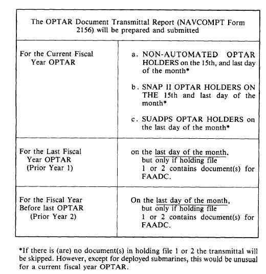Overtime Request Form Overtime Request  Approval Downloadable