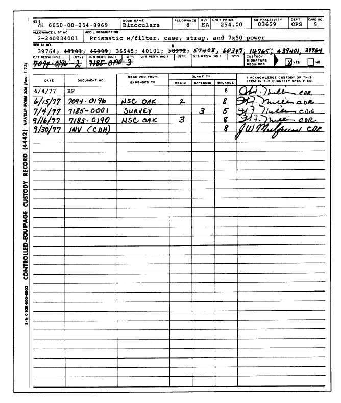 Form 306 Tekil Lessecretsdeparis Co