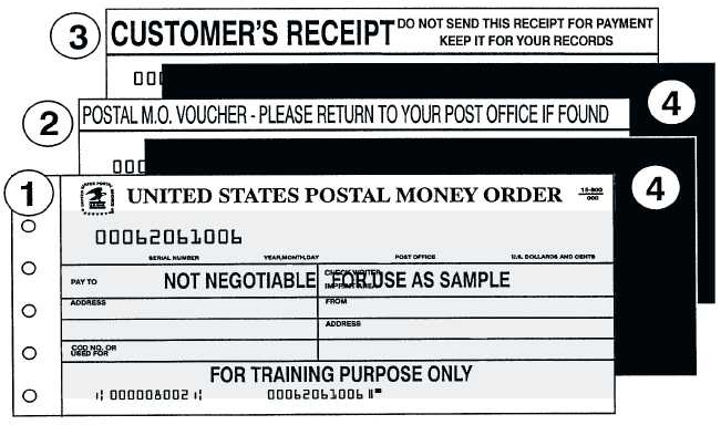 Blank Money Order Forms