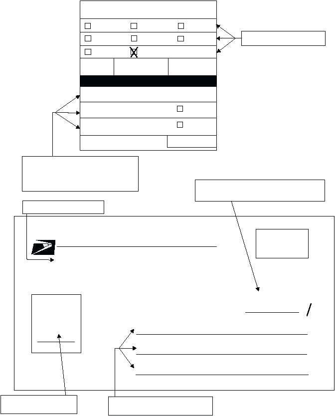 Image Result For Ps Form Forwarding