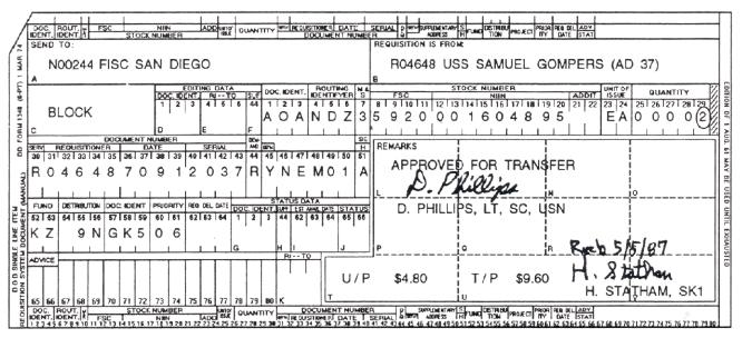 Figure 4-1. --Dd Form 1348 (6-Part) Manual Receipt.