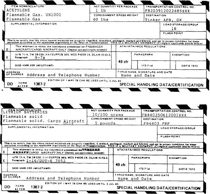 Figure 415 A sample DD Form 13872 – Dd Form